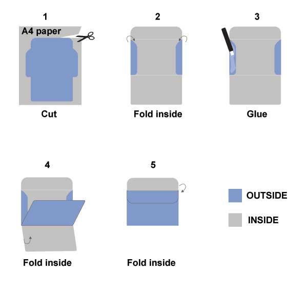 cut and fold envelope
